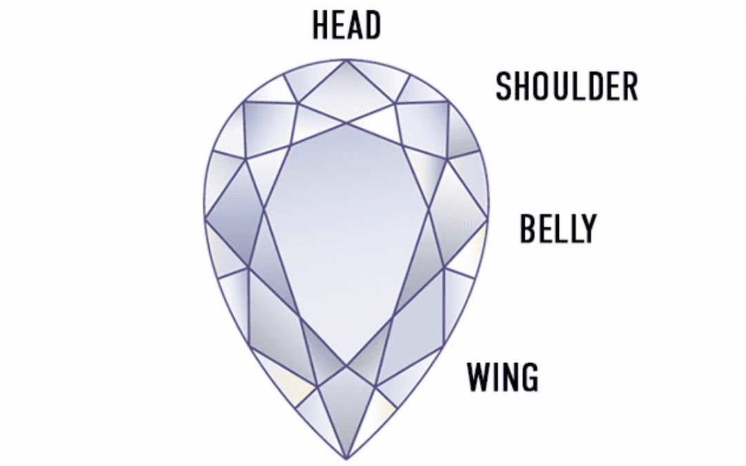 Pear Shape Engagement Ring Guide